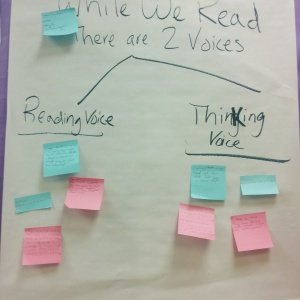 Reading Voice Thinking Voice